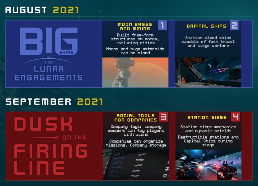 Starbase monthly updates tileswithbg year 22.7.2021 829px.jpg