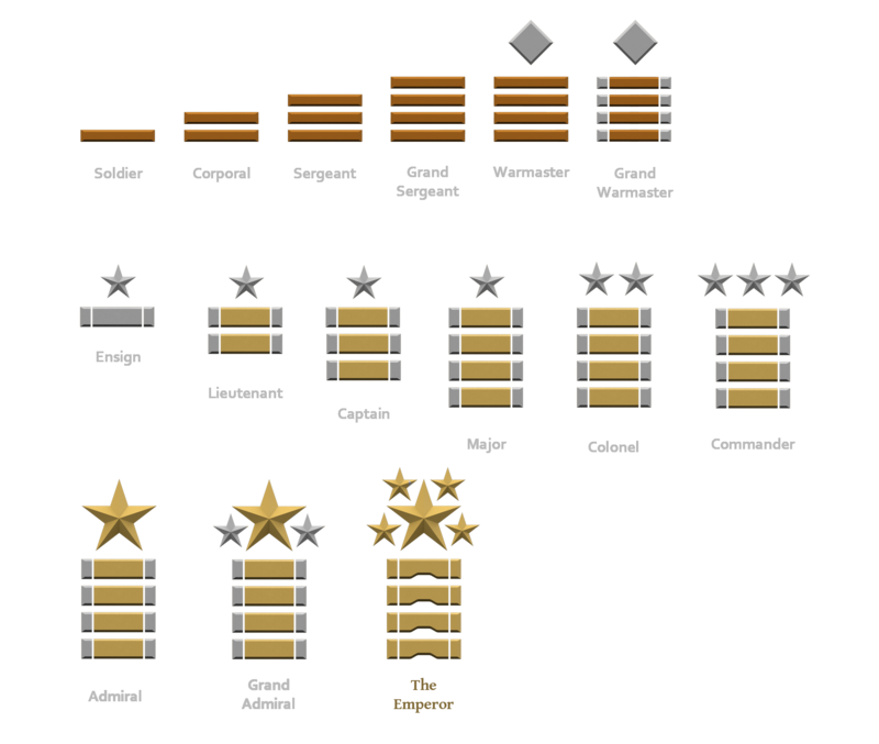 Empire ranks fonts.png